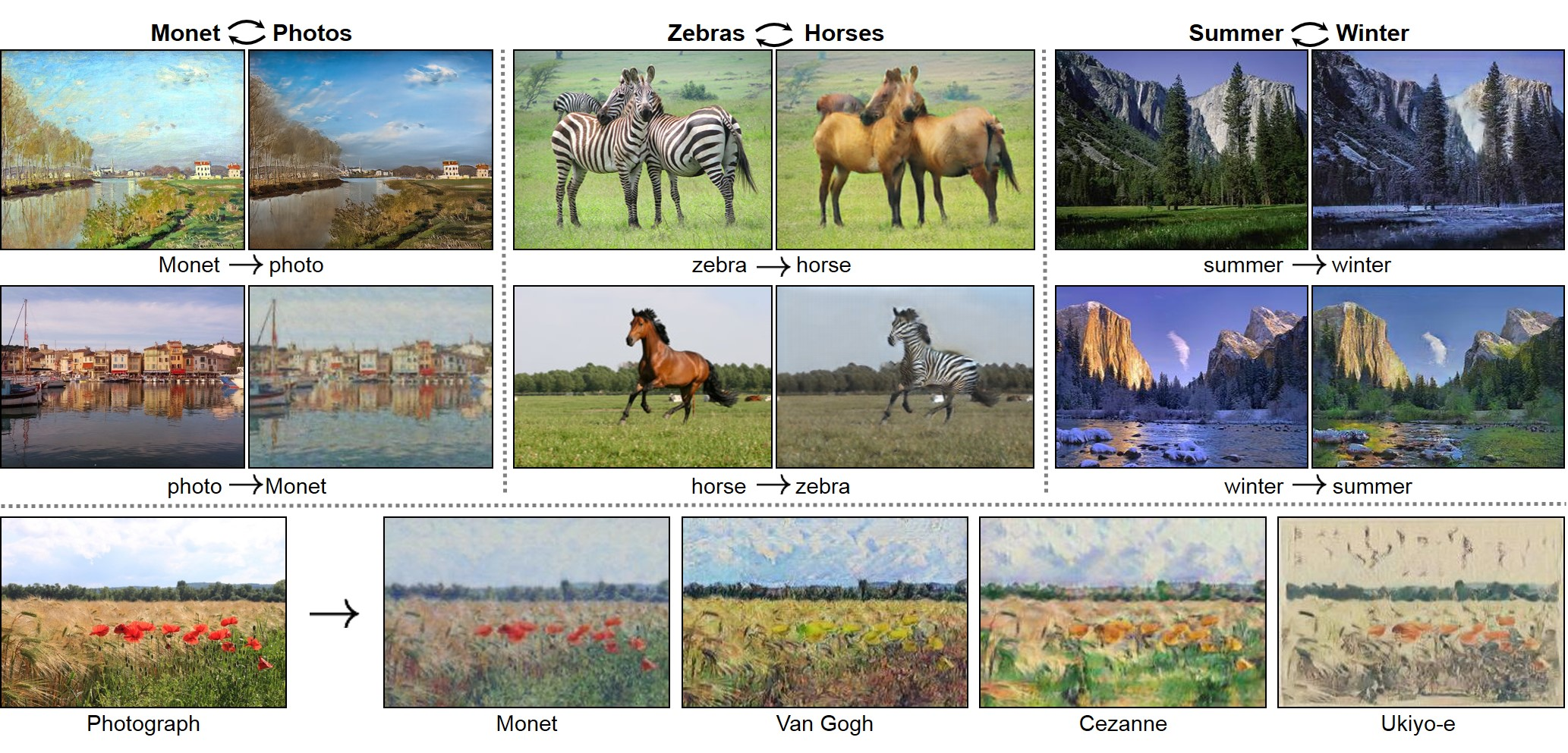 collection style transfer examples
